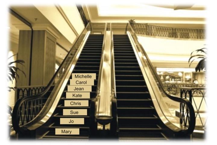 VIP Escalator